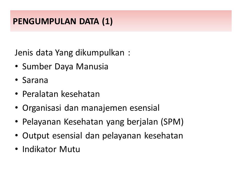 PENGUMPULAN DATA (1) Jenis data Yang dikumpulkan : Sumber Daya Manusia Sarana Peralatan kesehatan Organisasi dan manajemen esensial Pelayanan Kesehatan yang berjalan (SPM) Output esensial dan pelayanan kesehatan Indikator Mutu