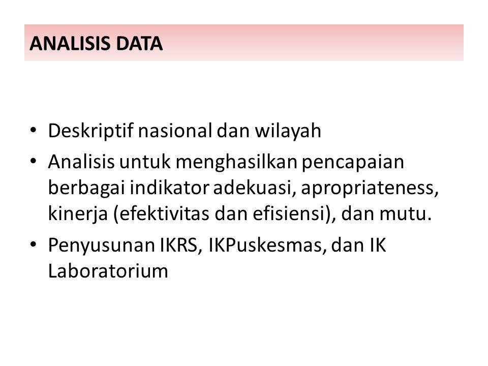 ANALISIS DATA Deskriptif nasional dan wilayah Analisis untuk menghasilkan pencapaian berbagai indikator adekuasi, apropriateness, kinerja (efektivitas dan efisiensi), dan mutu.