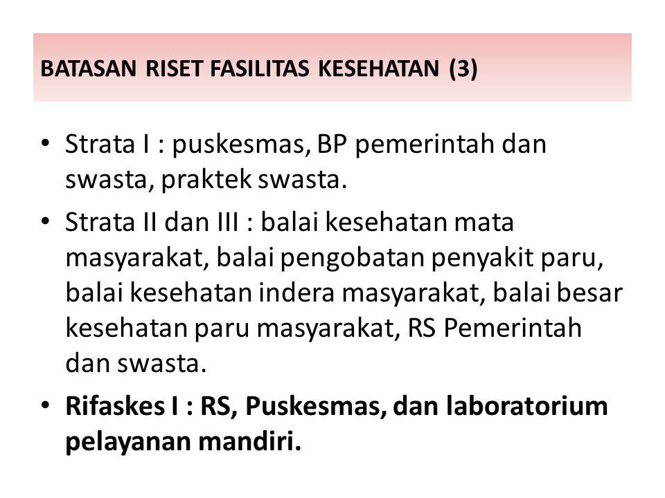 BATASAN RISET FASILITAS KESEHATAN (3) Strata I : puskesmas, BP pemerintah dan swasta, praktek swasta.