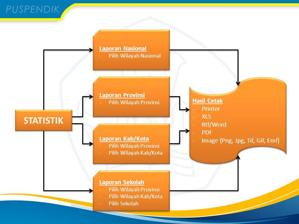 Hasil Cetak -Printer -XLS -Rtf/Word -PDF -Image (Png, Jpg, Tif, Gif, Emf) Hasil Cetak -Printer -XLS -Rtf/Word -PDF -Image (Png, Jpg, Tif, Gif, Emf) La