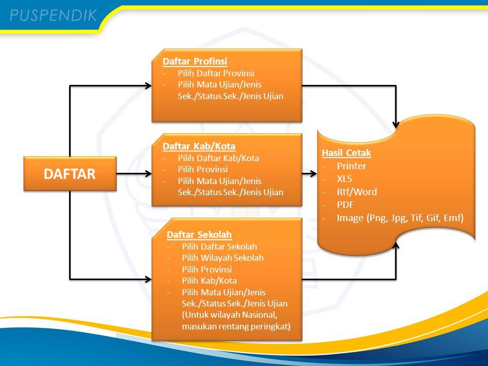 Hasil Cetak -Printer -XLS -Rtf/Word -PDF -Image (Png, Jpg, Tif, Gif, Emf) Hasil Cetak -Printer -XLS -Rtf/Word -PDF -Image (Png, Jpg, Tif, Gif, Emf) DA