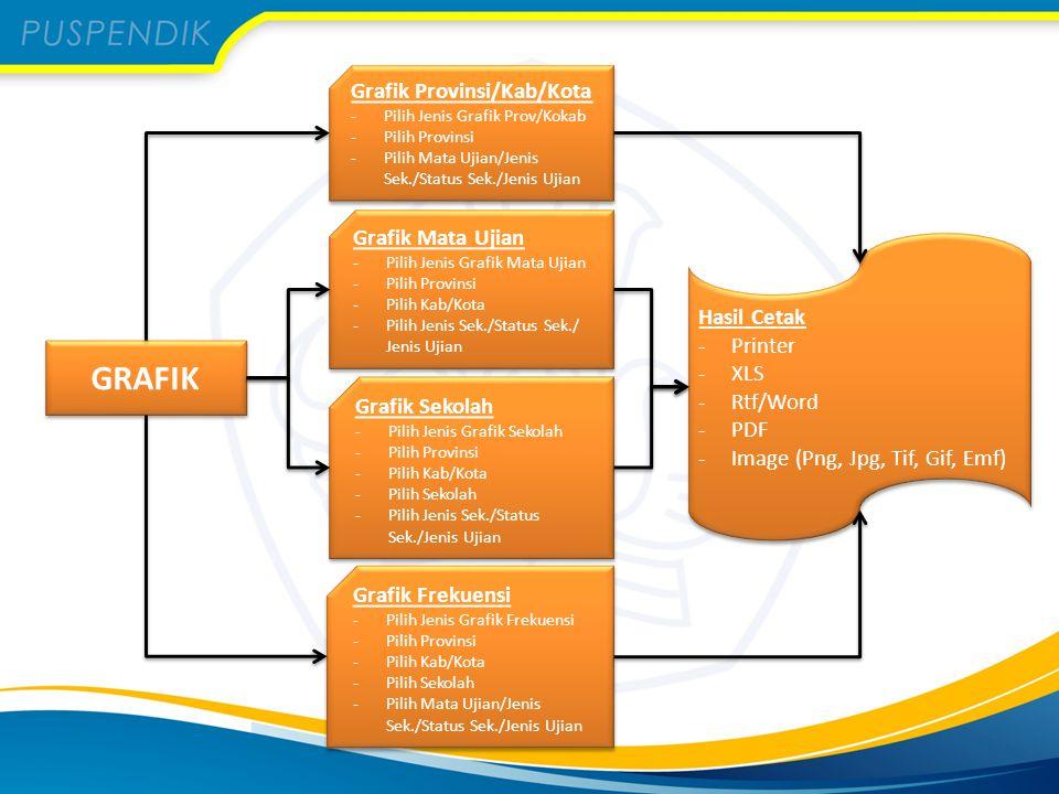 Hasil Cetak -Printer -XLS -Rtf/Word -PDF -Image (Png, Jpg, Tif, Gif, Emf) Hasil Cetak -Printer -XLS -Rtf/Word -PDF -Image (Png, Jpg, Tif, Gif, Emf) Gr