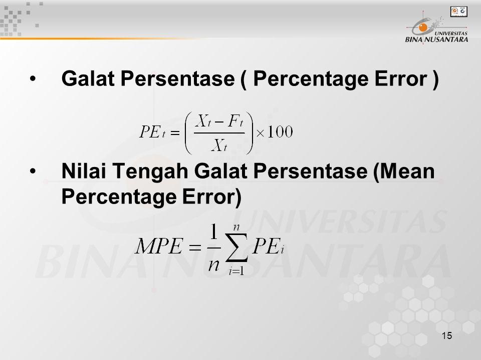 15 Galat Persentase ( Percentage Error ) Nilai Tengah Galat Persentase (Mean Percentage Error)