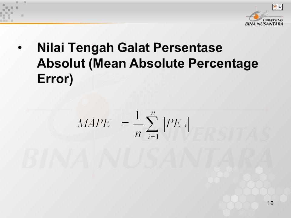 16 Nilai Tengah Galat Persentase Absolut (Mean Absolute Percentage Error)