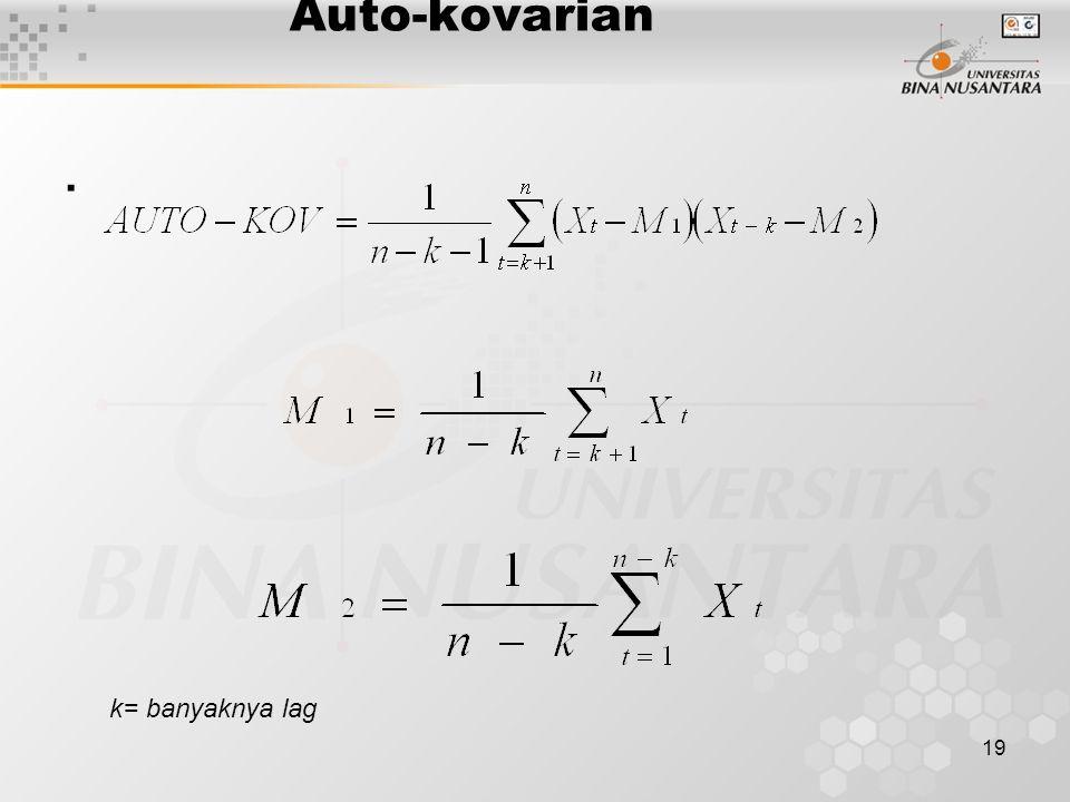19 Auto-kovarian. k= banyaknya lag