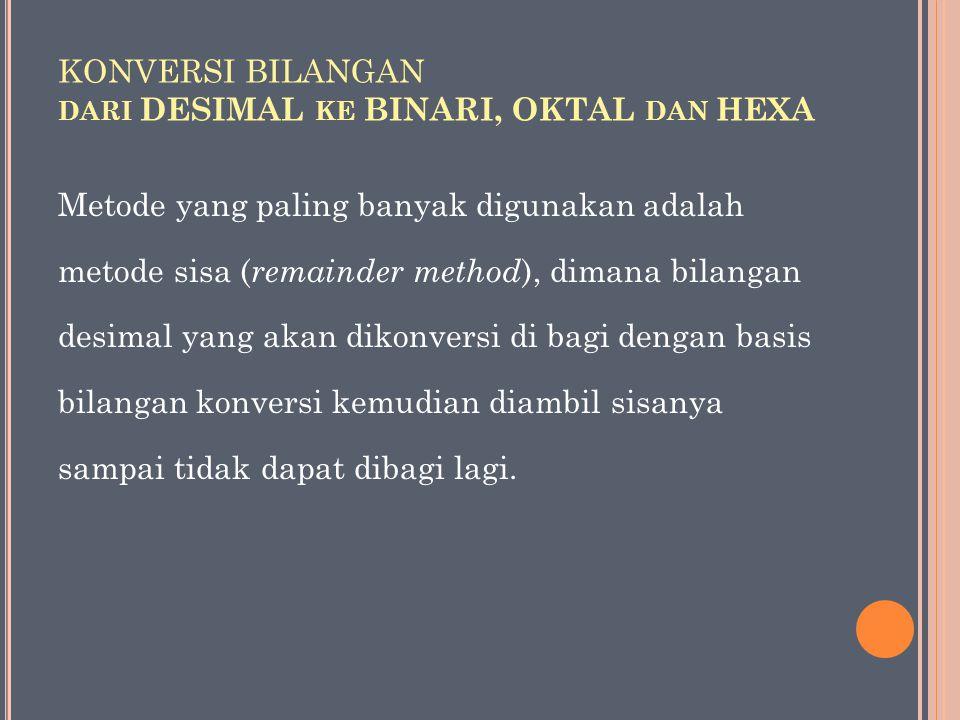 KONVERSI BILANGAN DARI DESIMAL KE BINARI, OKTAL DAN HEXA Metode yang paling banyak digunakan adalah metode sisa ( remainder method ), dimana bilangan