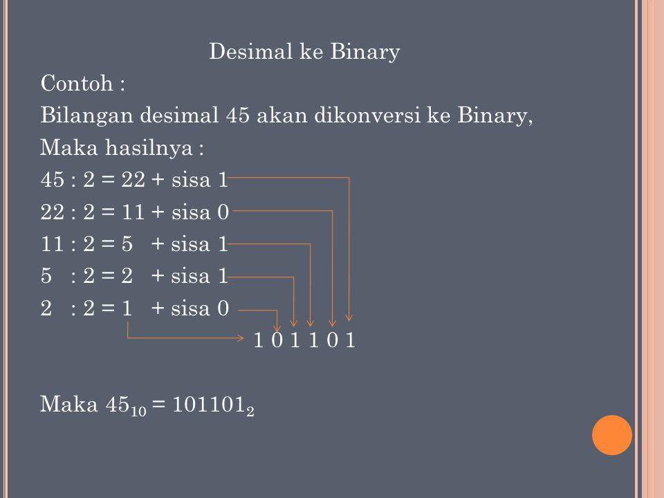 Desimal ke Binary Contoh : Bilangan desimal 45 akan dikonversi ke Binary, Maka hasilnya : 45 : 2 = 22 + sisa 1 22 : 2 = 11 + sisa 0 11 : 2 = 5 + sisa