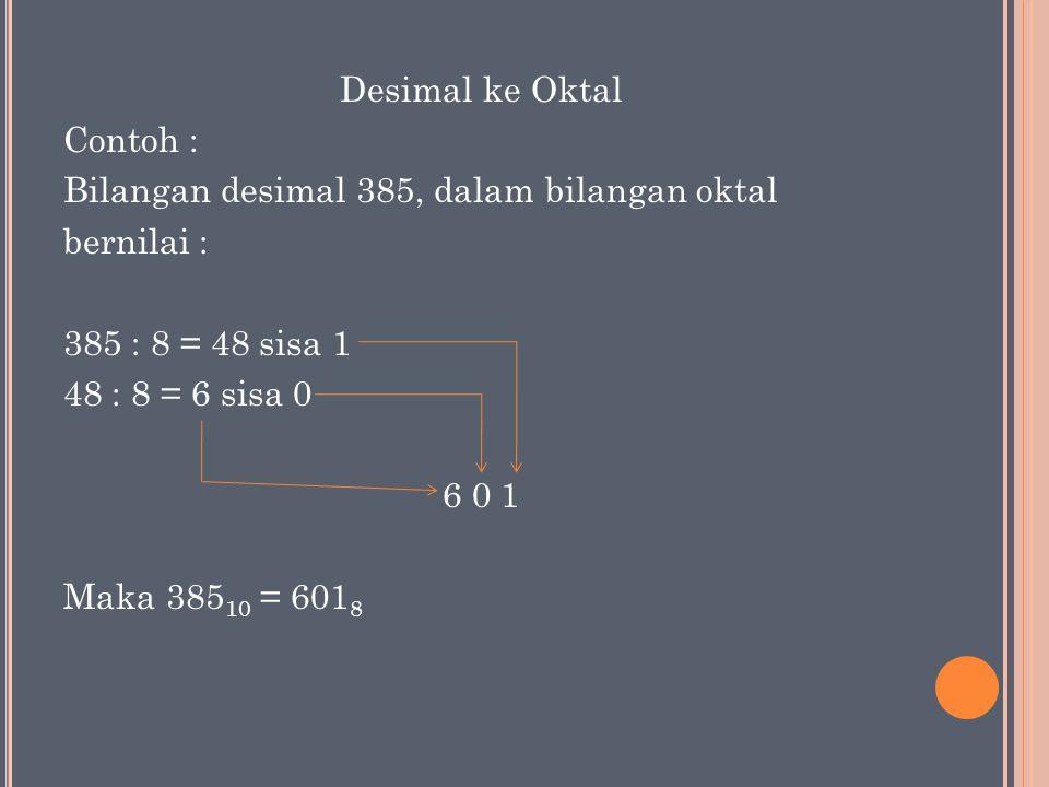 Desimal ke Oktal Contoh : Bilangan desimal 385, dalam bilangan oktal bernilai : 385 : 8 = 48 sisa 1 48 : 8 = 6 sisa 0 6 0 1 Maka 385 10 = 601 8