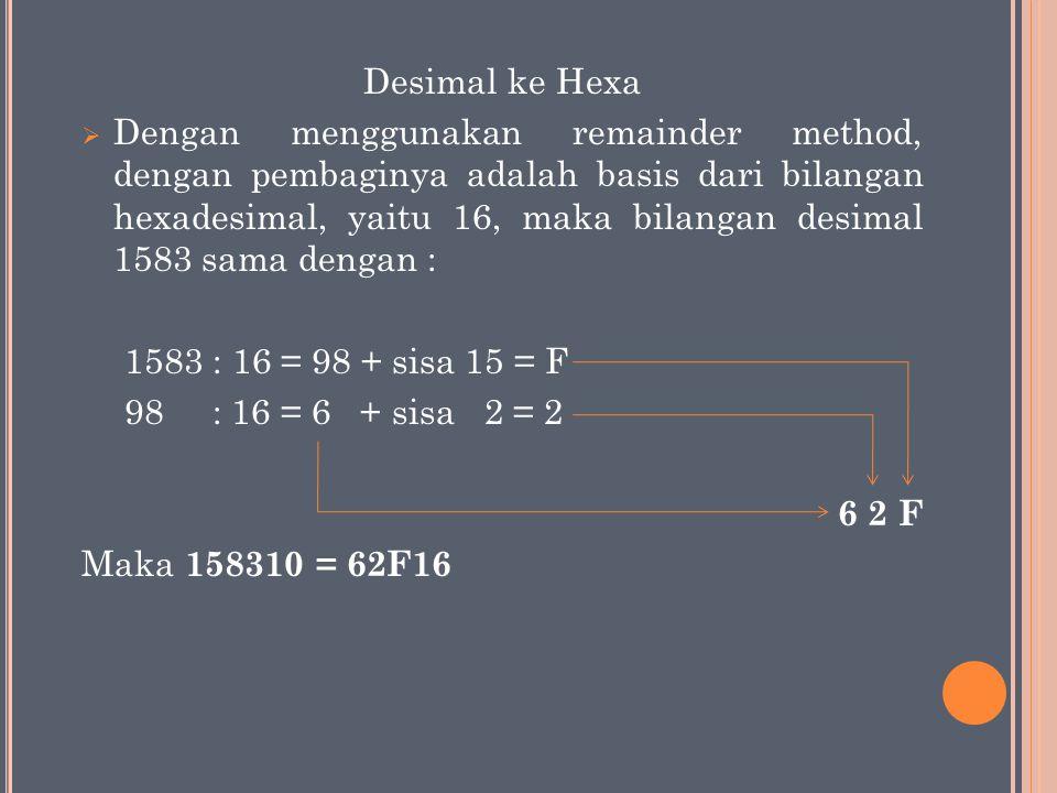 Desimal ke Hexa  Dengan menggunakan remainder method, dengan pembaginya adalah basis dari bilangan hexadesimal, yaitu 16, maka bilangan desimal 1583