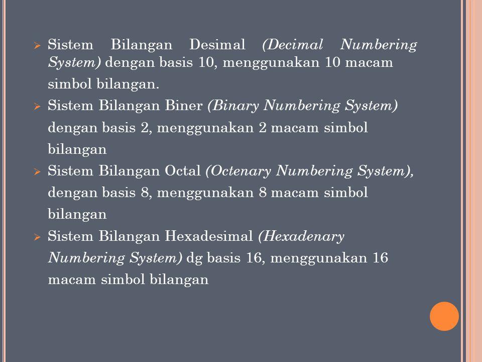  Sistem Bilangan Desimal (Decimal Numbering System) dengan basis 10, menggunakan 10 macam simbol bilangan.  Sistem Bilangan Biner (Binary Numbering