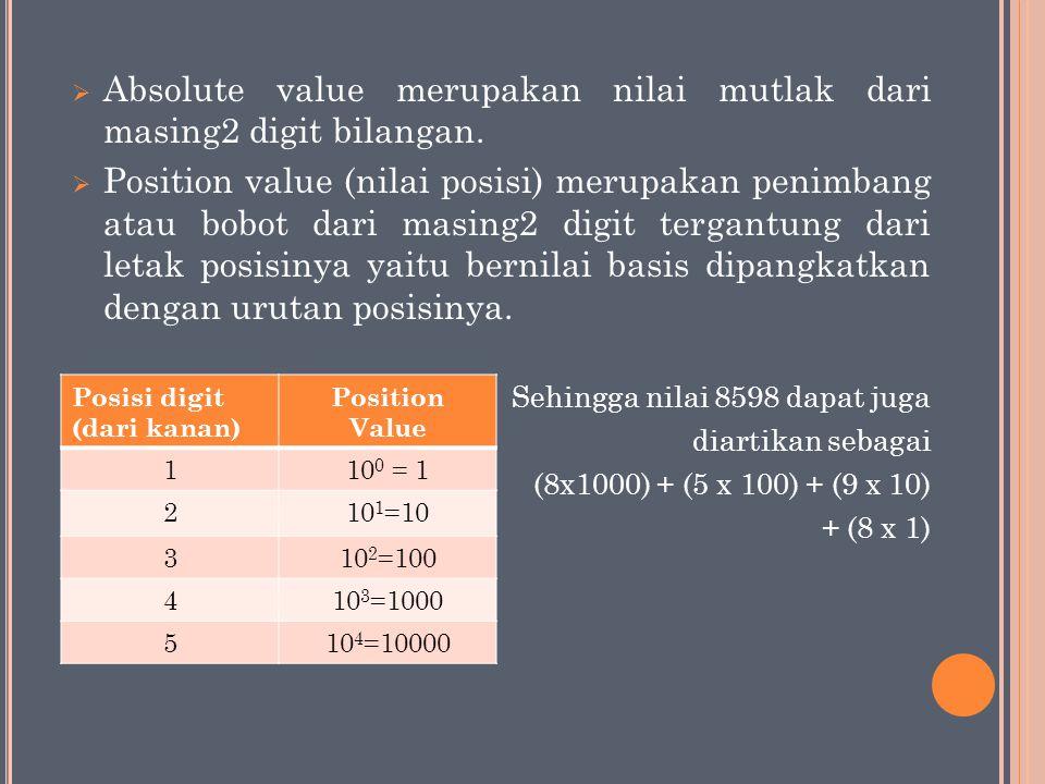  Absolute value merupakan nilai mutlak dari masing2 digit bilangan.  Position value (nilai posisi) merupakan penimbang atau bobot dari masing2 digit