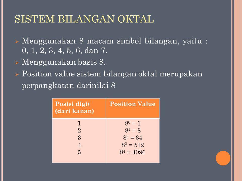 SISTEM BILANGAN OKTAL  Menggunakan 8 macam simbol bilangan, yaitu : 0, 1, 2, 3, 4, 5, 6, dan 7.  Menggunakan basis 8.  Position value sistem bilang
