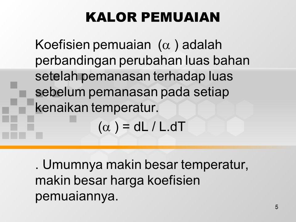 5 KALOR PEMUAIAN Koefisien pemuaian (  ) adalah perbandingan perubahan luas bahan setelah pemanasan terhadap luas sebelum pemanasan pada setiap kenaikan temperatur.