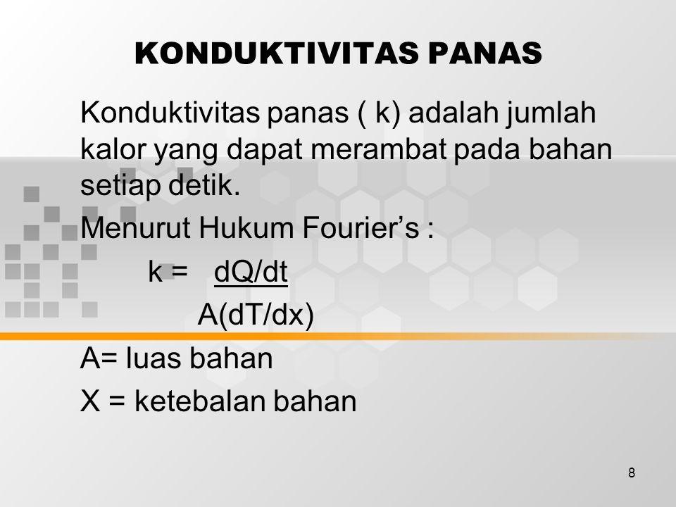 8 KONDUKTIVITAS PANAS Konduktivitas panas ( k) adalah jumlah kalor yang dapat merambat pada bahan setiap detik.