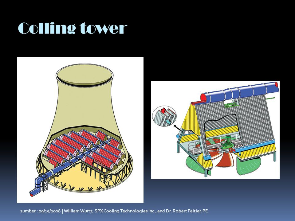 Colling tower sumber : 09/15/2008 | William Wurtz, SPX Cooling Technologies Inc., and Dr. Robert Peltier, PE