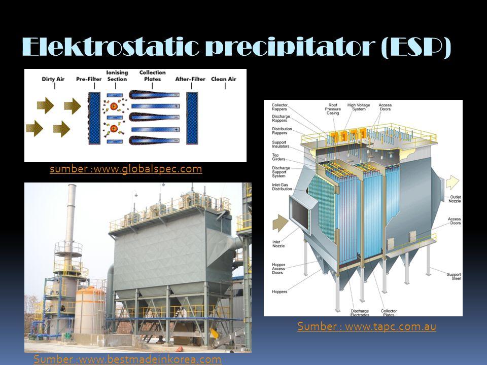 Elektrostatic precipitator (ESP) Sumber :www.bestmadeinkorea.com sumber :www.globalspec.com Sumber : www.tapc.com.au