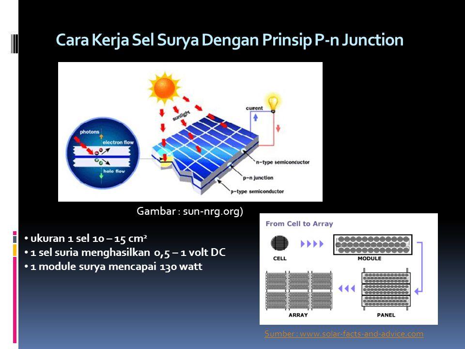 Cara Kerja Sel Surya Dengan Prinsip P-n Junction ukuran 1 sel 10 – 15 cm 2 1 sel suria menghasilkan o,5 – 1 volt DC 1 module surya mencapai 130 watt G