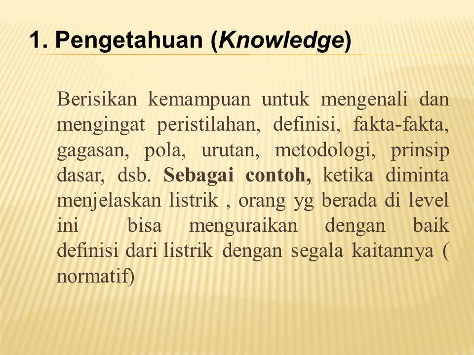 Berisikan kemampuan untuk mengenali dan mengingat peristilahan, definisi, fakta-fakta, gagasan, pola, urutan, metodologi, prinsip dasar, dsb.