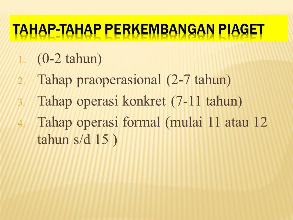 1. (0-2 tahun) 2. Tahap praoperasional (2-7 tahun) 3. Tahap operasi konkret (7-11 tahun) 4. Tahap operasi formal (mulai 11 atau 12 tahun s/d 15 )