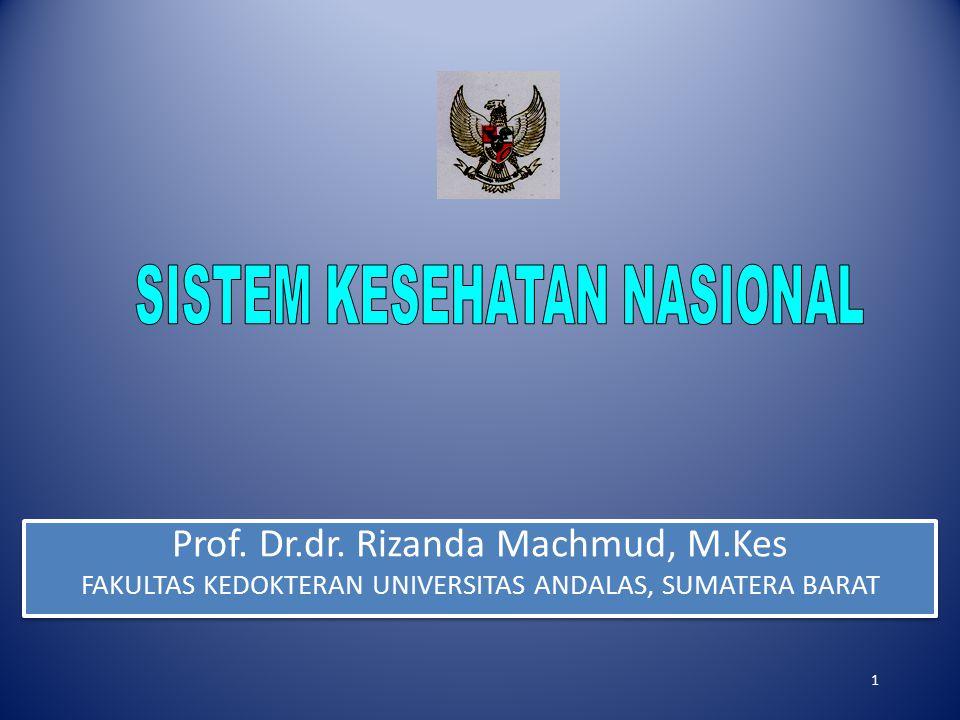 1 Prof. Dr.dr. Rizanda Machmud, M.Kes FAKULTAS KEDOKTERAN UNIVERSITAS ANDALAS, SUMATERA BARAT Prof. Dr.dr. Rizanda Machmud, M.Kes FAKULTAS KEDOKTERAN