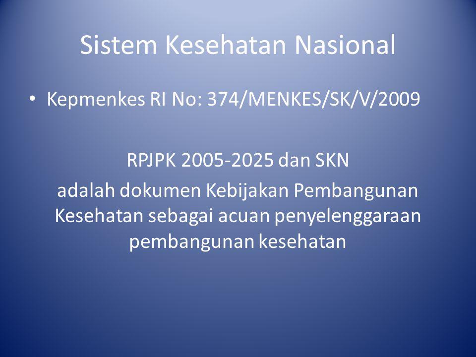 Sistem Kesehatan Nasional Kepmenkes RI No: 374/MENKES/SK/V/2009 RPJPK 2005-2025 dan SKN adalah dokumen Kebijakan Pembangunan Kesehatan sebagai acuan p
