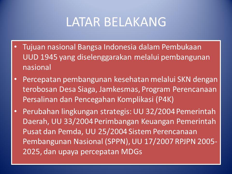 LATAR BELAKANG Tujuan nasional Bangsa Indonesia dalam Pembukaan UUD 1945 yang diselenggarakan melalui pembangunan nasional Percepatan pembangunan kese