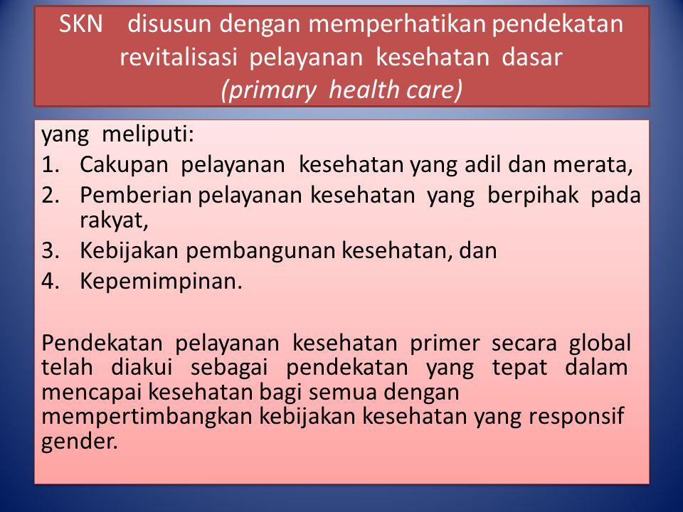 SKNdisusun dengan memperhatikan pendekatan revitalisasi pelayanan kesehatan dasar (primary health care) yang meliputi: 1.Cakupan pelayanan kesehatan y