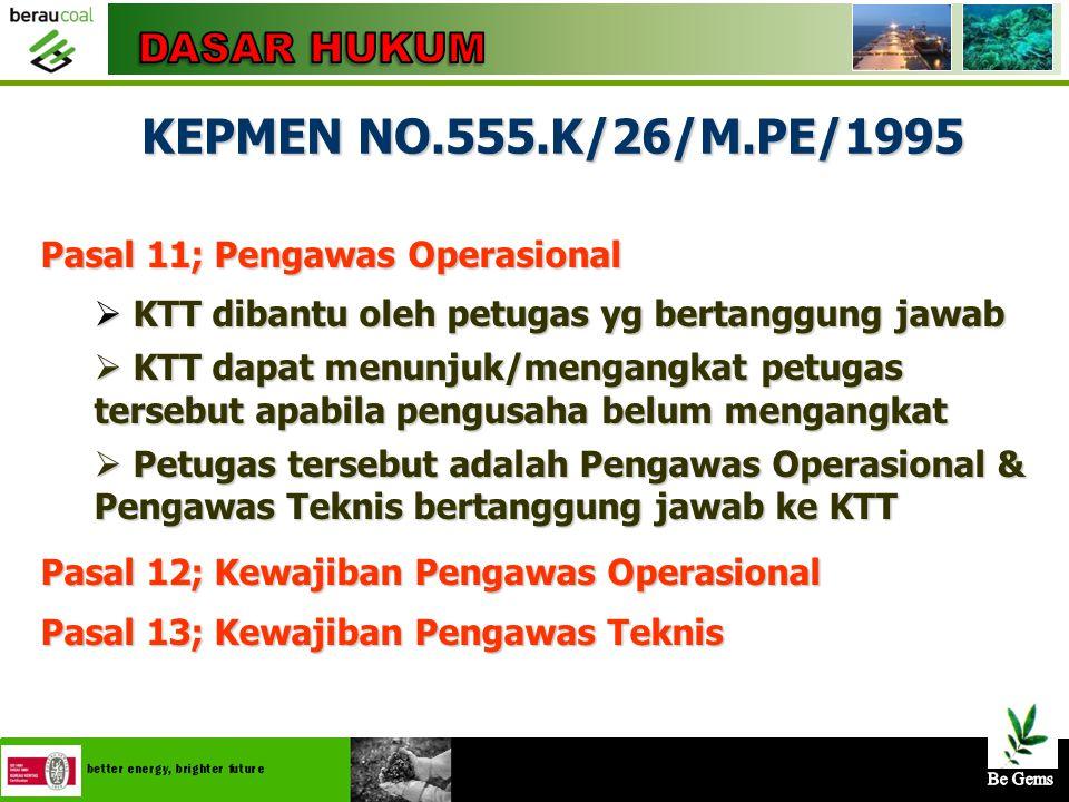4/25/201511 Keputusan Menteri Pertambangan dan Energi. No. 555.k/26/M.PE/1995 Tentang Keselamatan & Kesehatan Kerja Pertambangan Umum