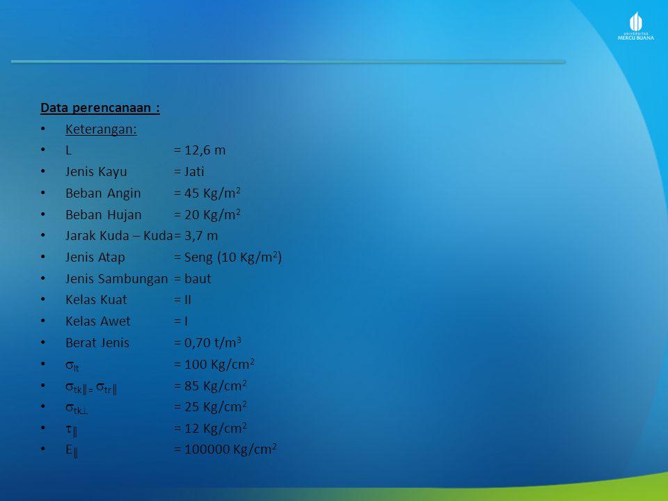 Data perencanaan : Keterangan: L= 12,6 m Jenis Kayu= Jati Beban Angin= 45 Kg/m 2 Beban Hujan= 20 Kg/m 2 Jarak Kuda – Kuda= 3,7 m Jenis Atap= Seng (10