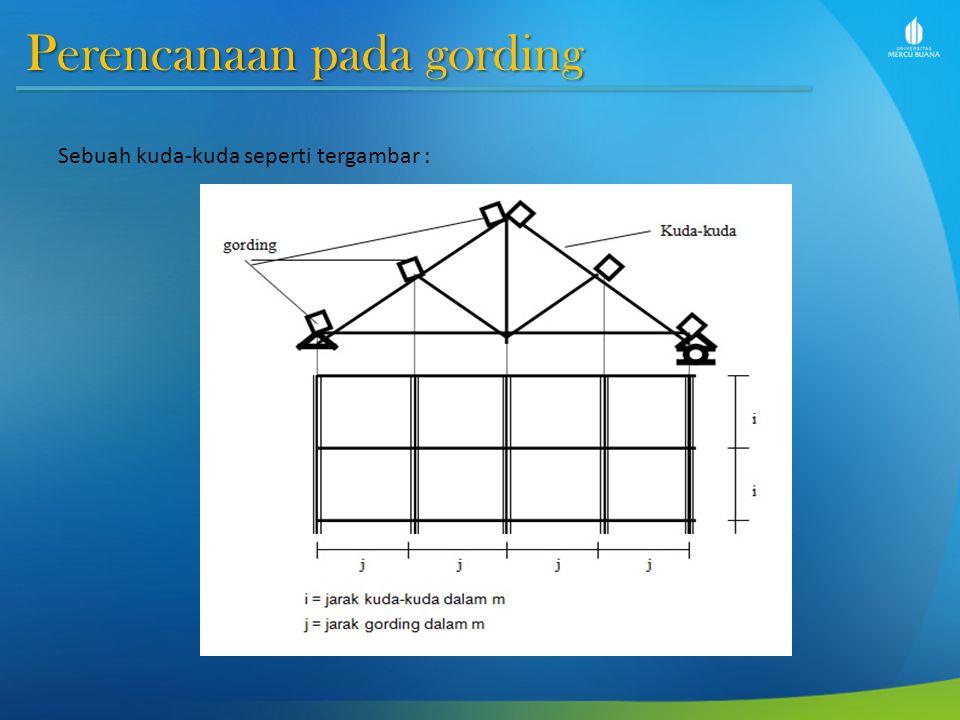Pembebanan pada gording terdiri dari : 1.Beban tetap a.Beban mati (beban atap, beban sendiri gording) b.Beban hidup 2.