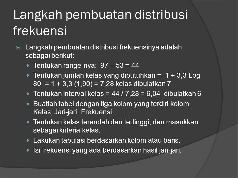 Langkah pembuatan distribusi frekuensi  Langkah pembuatan distribusi frekuensinya adalah sebagai berikut: Tentukan range-nya: 97 – 53 = 44 Tentukan jumlah kelas yang dibutuhkan= 1 + 3,3 Log 80 = 1 + 3,3 (1,90) = 7,28 kelas dibulatkan 7 Tentukan interval kelas = 44 / 7,28 = 6,04 dibulatkan 6 Buatlah tabel dengan tiga kolom yang terdiri kolom Kelas, Jari-jari, Frekuensi.