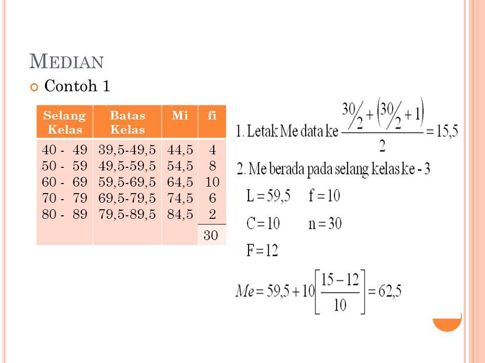 M EDIAN Contoh 1 Selang Kelas Batas Kelas Mifi 40 - 49 50 - 59 60 - 69 70 - 79 80 - 89 39,5-49,5 49,5-59,5 59,5-69,5 69,5-79,5 79,5-89,5 44,5 54,5 64,