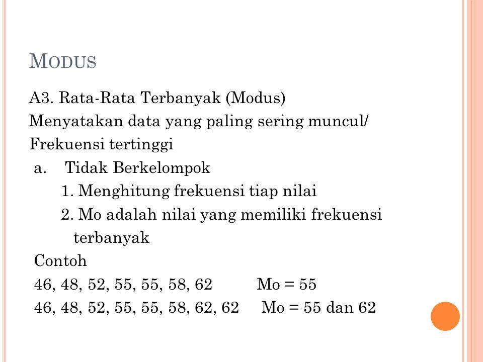 M ODUS A3. Rata-Rata Terbanyak (Modus) Menyatakan data yang paling sering muncul/ Frekuensi tertinggi a. Tidak Berkelompok 1. Menghitung frekuensi tia