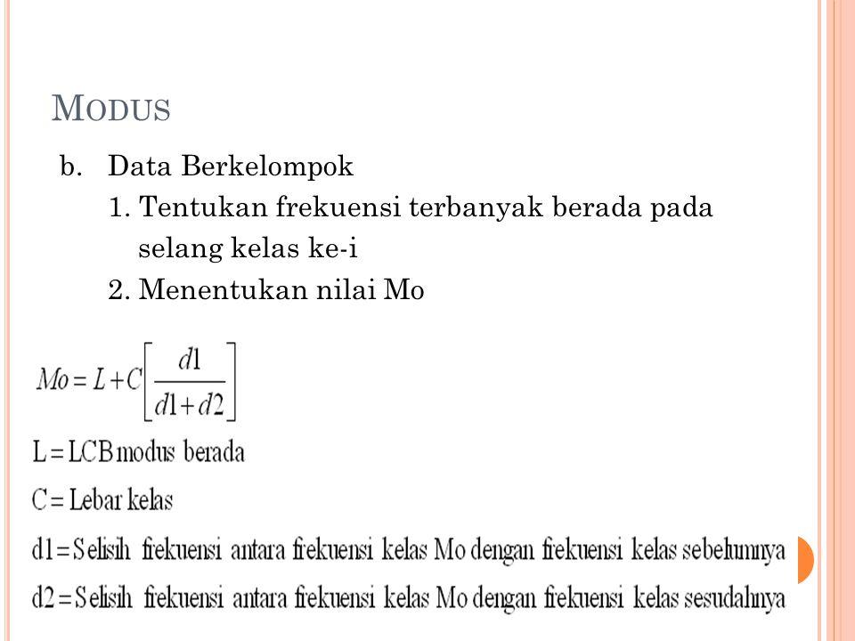 M ODUS b.Data Berkelompok 1. Tentukan frekuensi terbanyak berada pada selang kelas ke-i 2. Menentukan nilai Mo