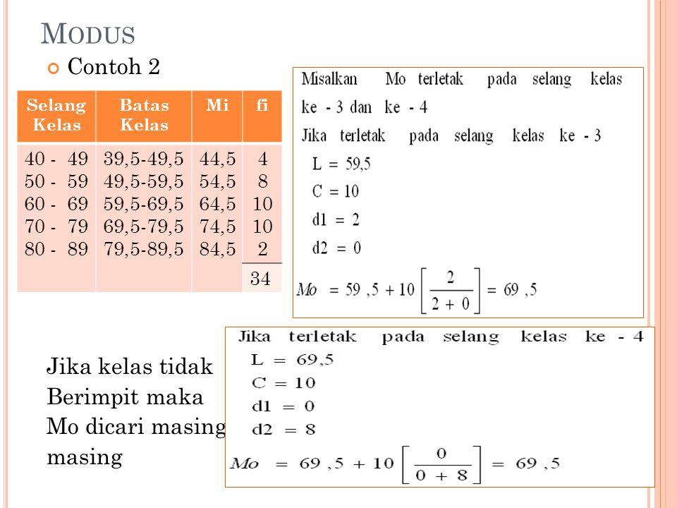 M ODUS Contoh 2 Jika kelas tidak Berimpit maka Mo dicari masing masing Selang Kelas Batas Kelas Mifi 40 - 49 50 - 59 60 - 69 70 - 79 80 - 89 39,5-49,5