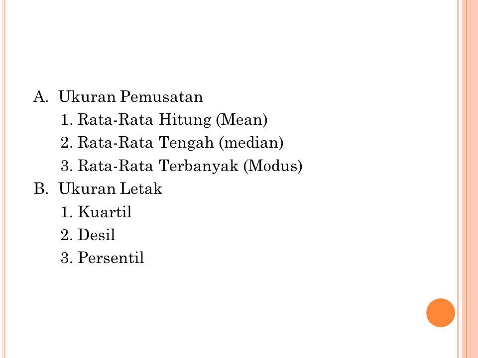 A. Ukuran Pemusatan 1. Rata-Rata Hitung (Mean) 2. Rata-Rata Tengah (median) 3. Rata-Rata Terbanyak (Modus) B. Ukuran Letak 1. Kuartil 2. Desil 3. Pers