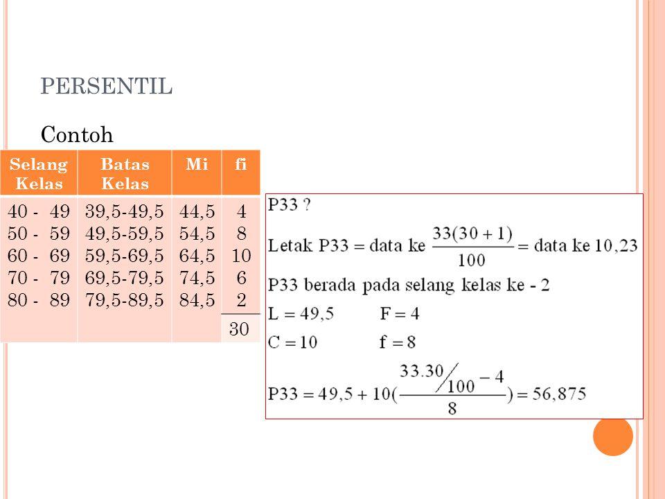 PERSENTIL Contoh Selang Kelas Batas Kelas Mifi 40 - 49 50 - 59 60 - 69 70 - 79 80 - 89 39,5-49,5 49,5-59,5 59,5-69,5 69,5-79,5 79,5-89,5 44,5 54,5 64,