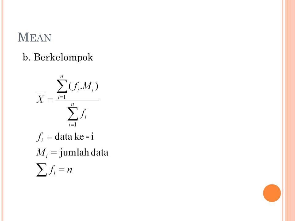 Dari distribusi frekuensi yang dibuat hitunglah : Rata-rata Median Modus K3 D2 P70 Simpangan Baku Varians Waktu 2 minggu
