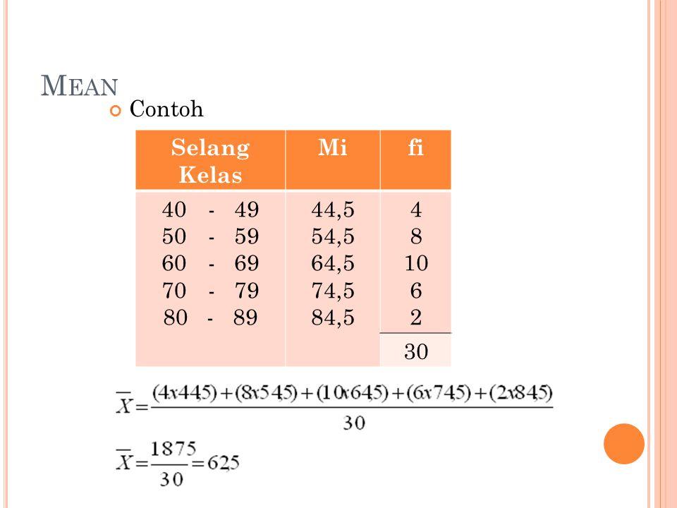 M EDIAN A2.Rata-Rata Tengah (Median) a.Tidak Berkelompok 1.