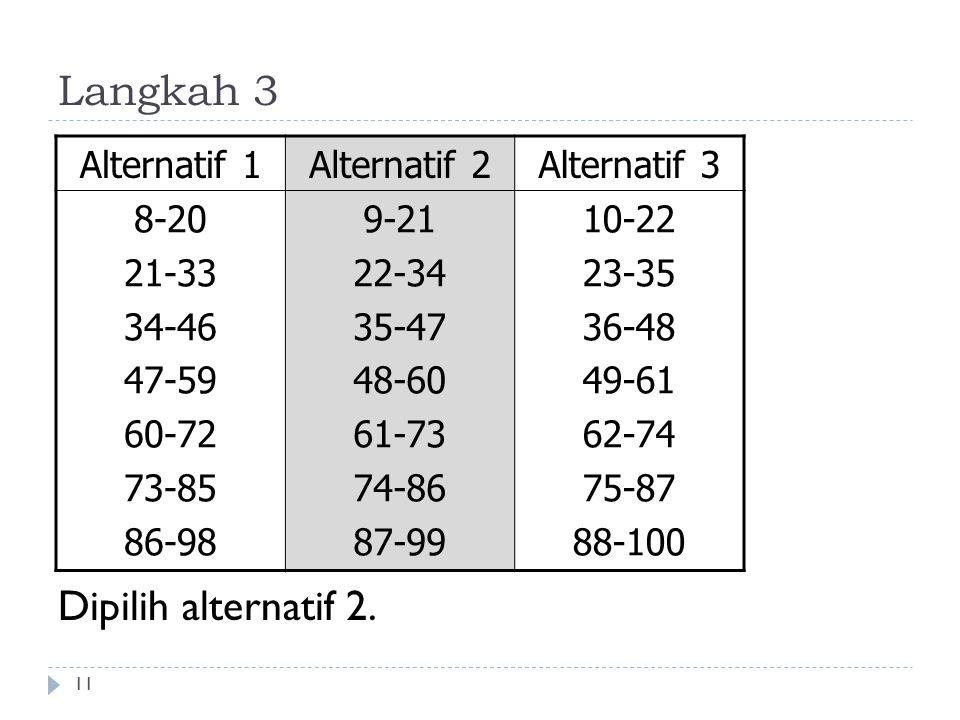 Langkah 3 11 Dipilih alternatif 2. Alternatif 1Alternatif 2Alternatif 3 8-20 21-33 34-46 47-59 60-72 73-85 86-98 9-21 22-34 35-47 48-60 61-73 74-86 87