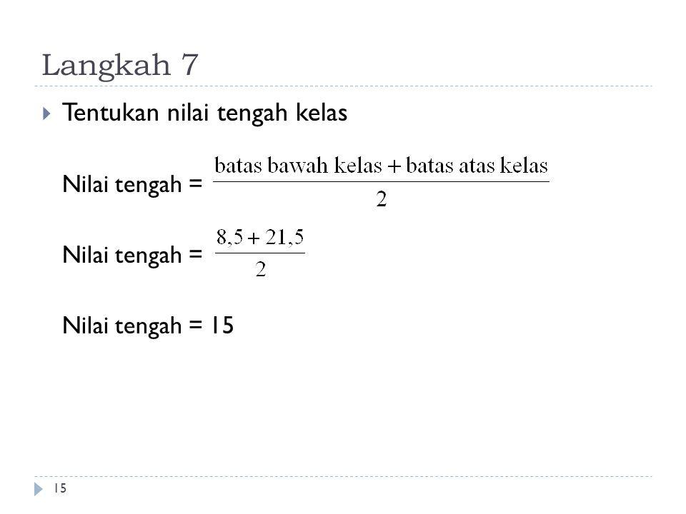 Langkah 7 15  Tentukan nilai tengah kelas Nilai tengah = Nilai tengah = 15
