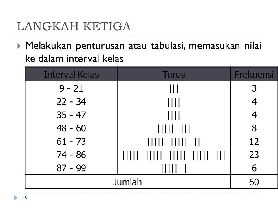LANGKAH KETIGA 16  Melakukan penturusan atau tabulasi, memasukan nilai ke dalam interval kelas Interval KelasTurusFrekuensi 9 - 21 22 - 34 35 - 47 48