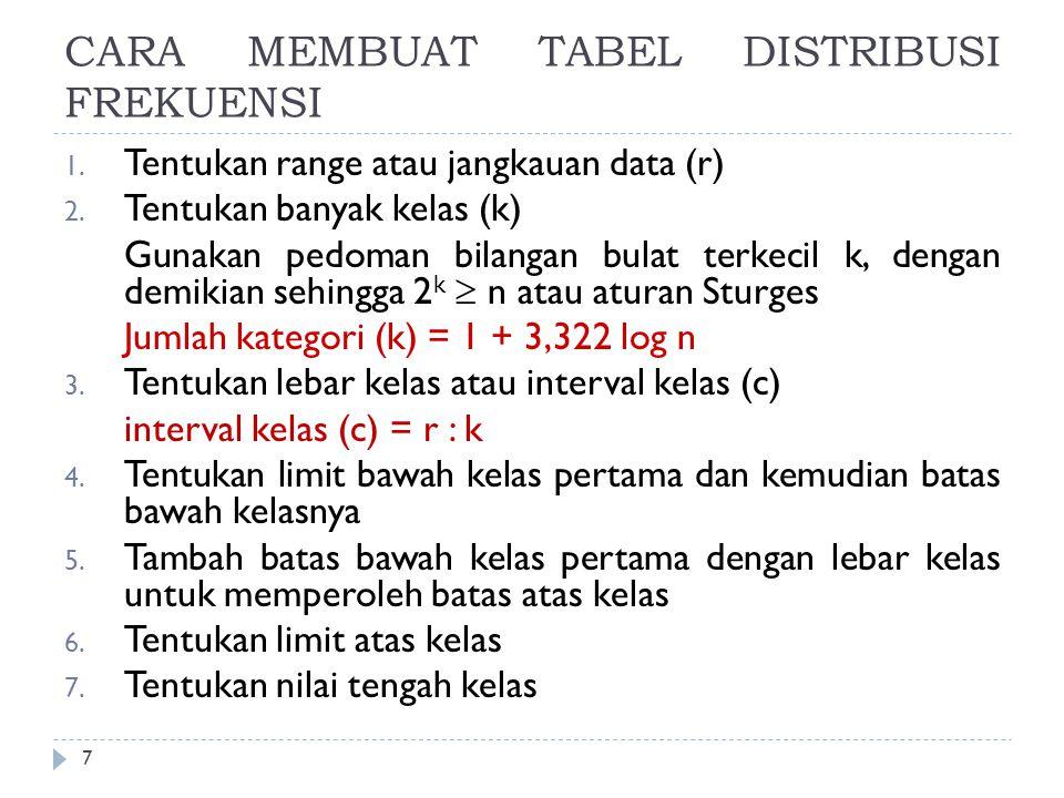 CARA MEMBUAT TABEL DISTRIBUSI FREKUENSI 7 1. Tentukan range atau jangkauan data (r) 2. Tentukan banyak kelas (k) Gunakan pedoman bilangan bulat terkec