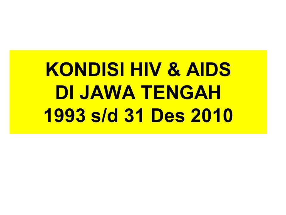 FAKTOR RISIKO PENULARAN KASUS AIDS DI JAWA TENGAH 1993 S/D 31 DESEMBER 2010