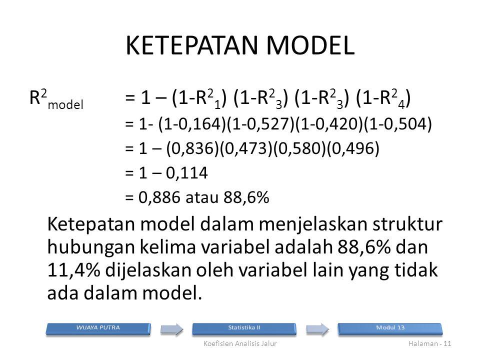 KETEPATAN MODEL R 2 model = 1 – (1-R 2 1 ) (1-R 2 3 ) (1-R 2 3 ) (1-R 2 4 ) = 1- (1-0,164)(1-0,527)(1-0,420)(1-0,504) = 1 – (0,836)(0,473)(0,580)(0,496) = 1 – 0,114 = 0,886 atau 88,6% Ketepatan model dalam menjelaskan struktur hubungan kelima variabel adalah 88,6% dan 11,4% dijelaskan oleh variabel lain yang tidak ada dalam model.