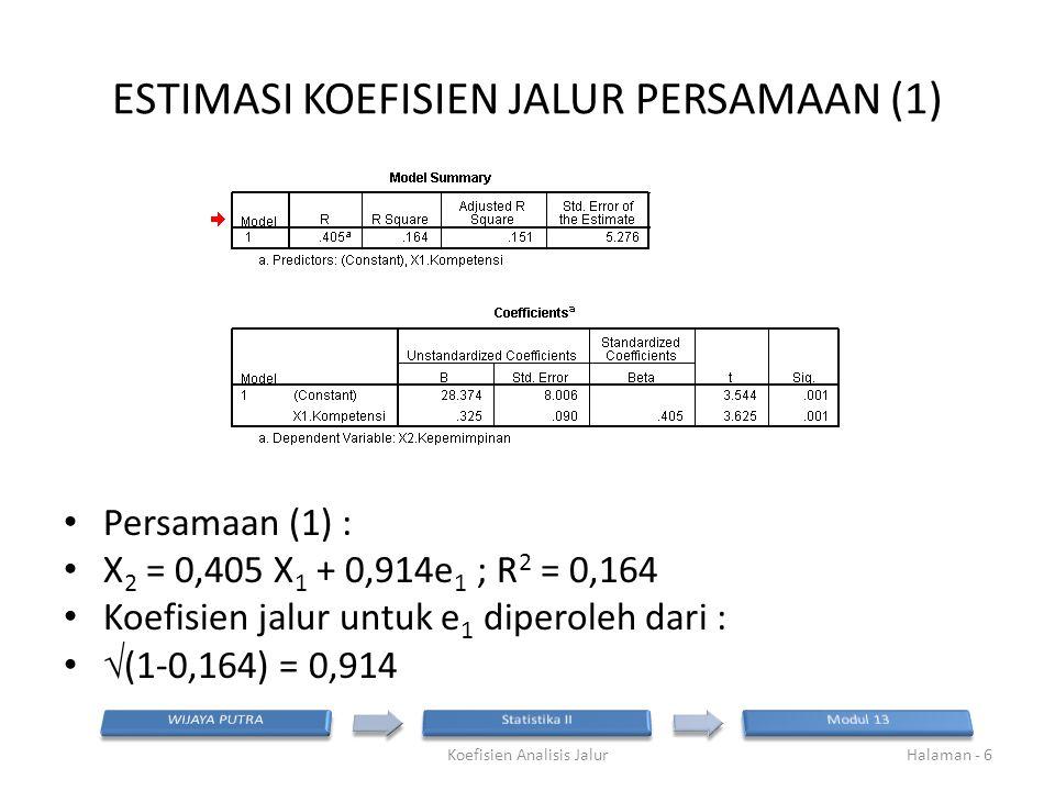 ESTIMASI KOEFISIEN JALUR PERSAMAAN (1) Persamaan (1) : X 2 = 0,405 X 1 + 0,914e 1 ; R 2 = 0,164 Koefisien jalur untuk e 1 diperoleh dari :  (1-0,164) = 0,914 Koefisien Analisis JalurHalaman - 6
