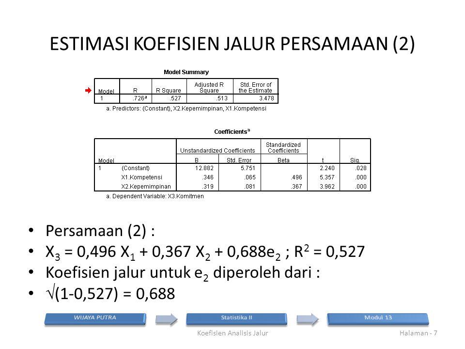 ESTIMASI KOEFISIEN JALUR PERSAMAAN (2) Persamaan (2) : X 3 = 0,496 X 1 + 0,367 X 2 + 0,688e 2 ; R 2 = 0,527 Koefisien jalur untuk e 2 diperoleh dari :  (1-0,527) = 0,688 Koefisien Analisis JalurHalaman - 7