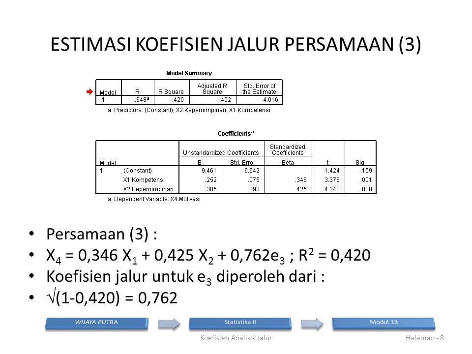 ESTIMASI KOEFISIEN JALUR PERSAMAAN (3) Persamaan (3) : X 4 = 0,346 X 1 + 0,425 X 2 + 0,762e 3 ; R 2 = 0,420 Koefisien jalur untuk e 3 diperoleh dari :  (1-0,420) = 0,762 Koefisien Analisis JalurHalaman - 8