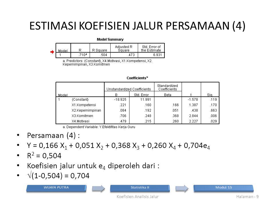 ESTIMASI KOEFISIEN JALUR PERSAMAAN (4) Persamaan (4) : Y = 0,166 X 1 + 0,051 X 2 + 0,368 X 3 + 0,260 X 4 + 0,704e 4 R 2 = 0,504 Koefisien jalur untuk e 4 diperoleh dari :  (1-0,504) = 0,704 Koefisien Analisis JalurHalaman - 9