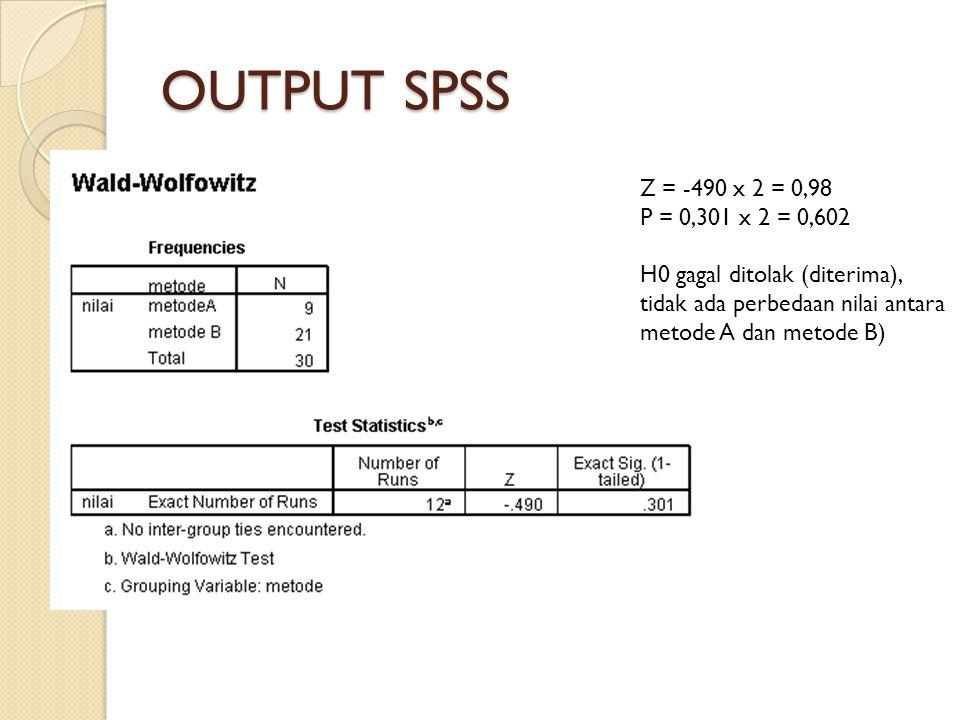 OUTPUT SPSS Z = -490 x 2 = 0,98 P = 0,301 x 2 = 0,602 H0 gagal ditolak (diterima), tidak ada perbedaan nilai antara metode A dan metode B)